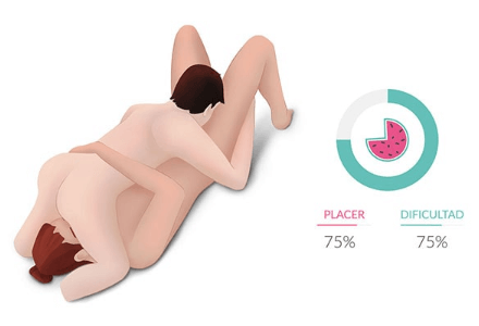 Kamasutra Gay Ilustrado