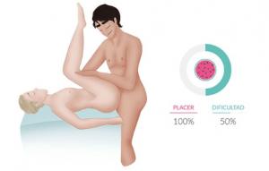 Posturas-cómodas-para-penetrar