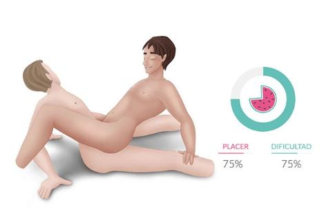 Postura kamasutra