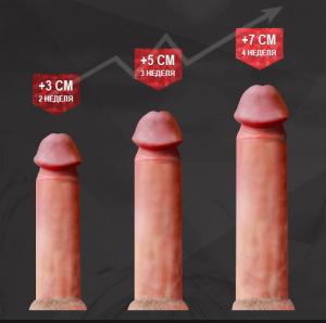 Resultados de Titan Gel Original